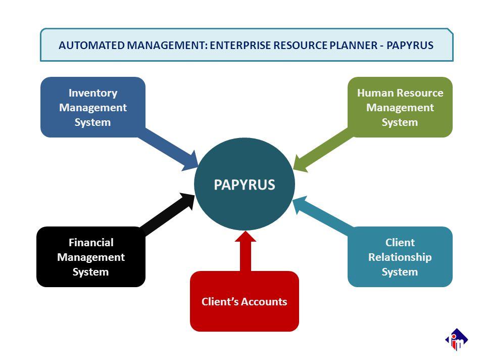 PAPYRUS AUTOMATED MANAGEMENT: ENTERPRISE RESOURCE PLANNER - PAPYRUS