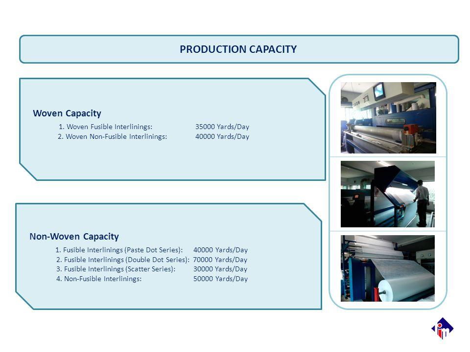 PRODUCTION CAPACITY Woven Capacity