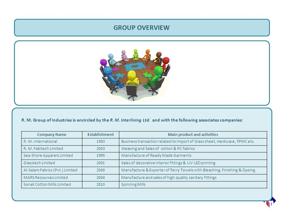 Main product and activities