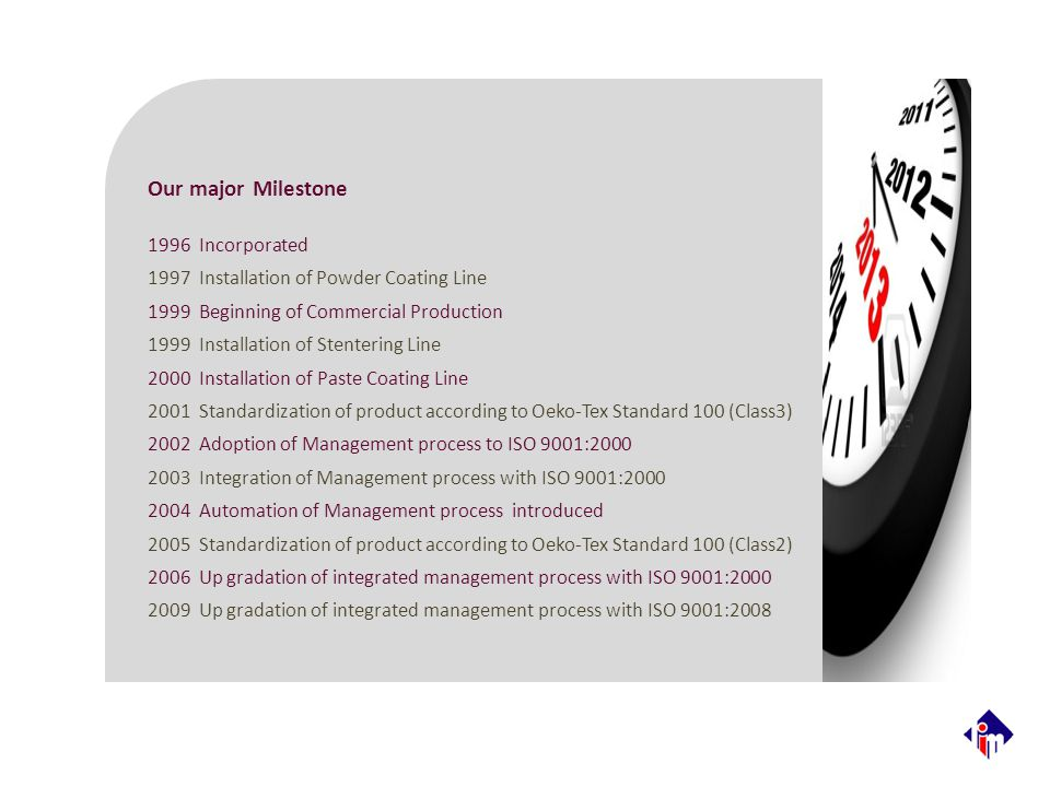 Our major Milestone 1996 Incorporated