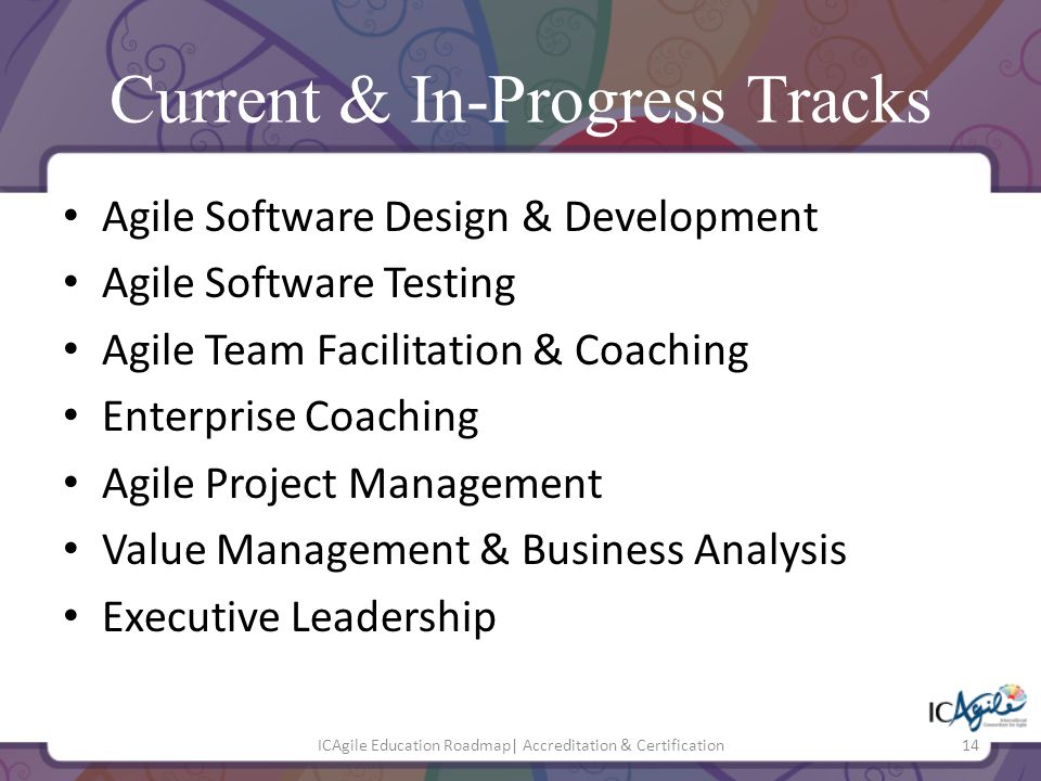 Current & In-Progress Tracks