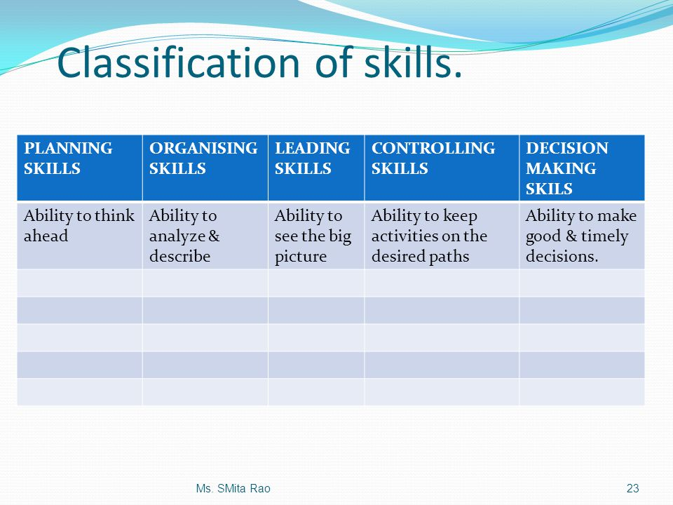 Classification of skills.