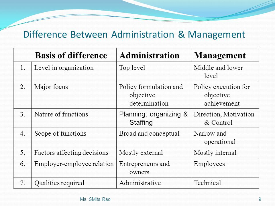 Difference Between Administration & Management