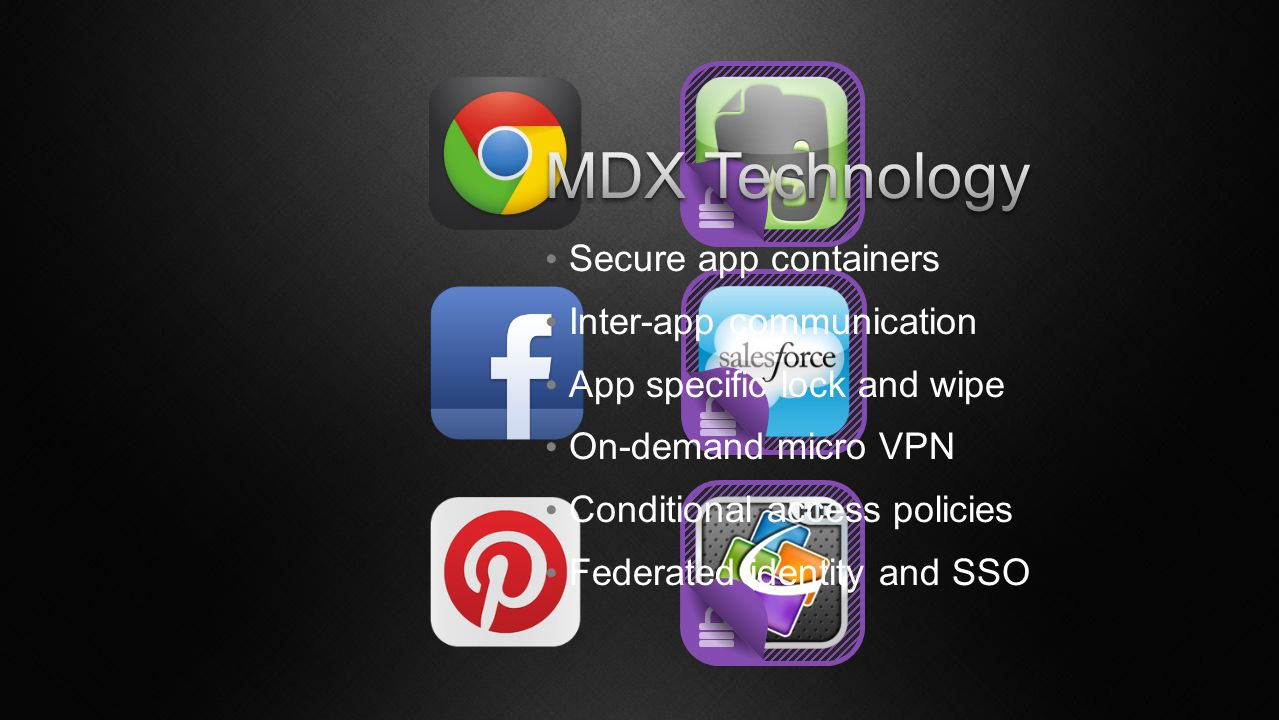 MDX Technology Secure app containers Inter-app communication