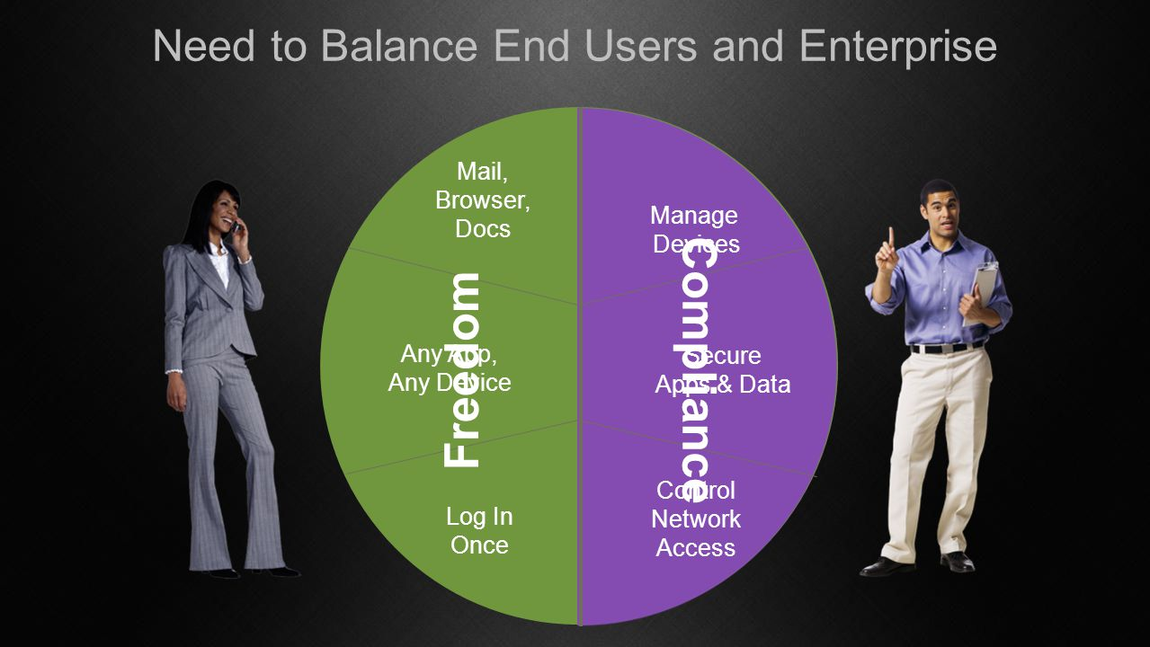 Need to Balance End Users and Enterprise