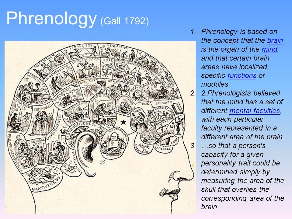 Phrenology (Gall 1792)
