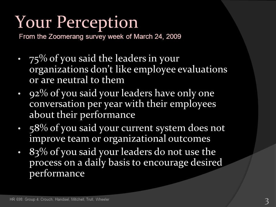Your Perception From the Zoomerang survey week of March 24, 2009.