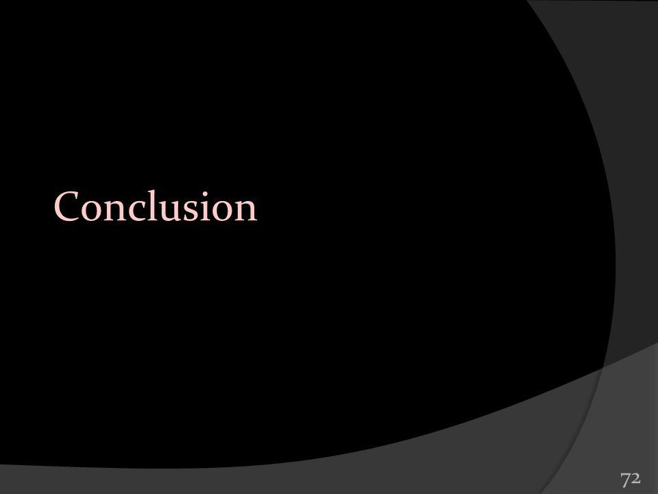 Conclusion 72 72
