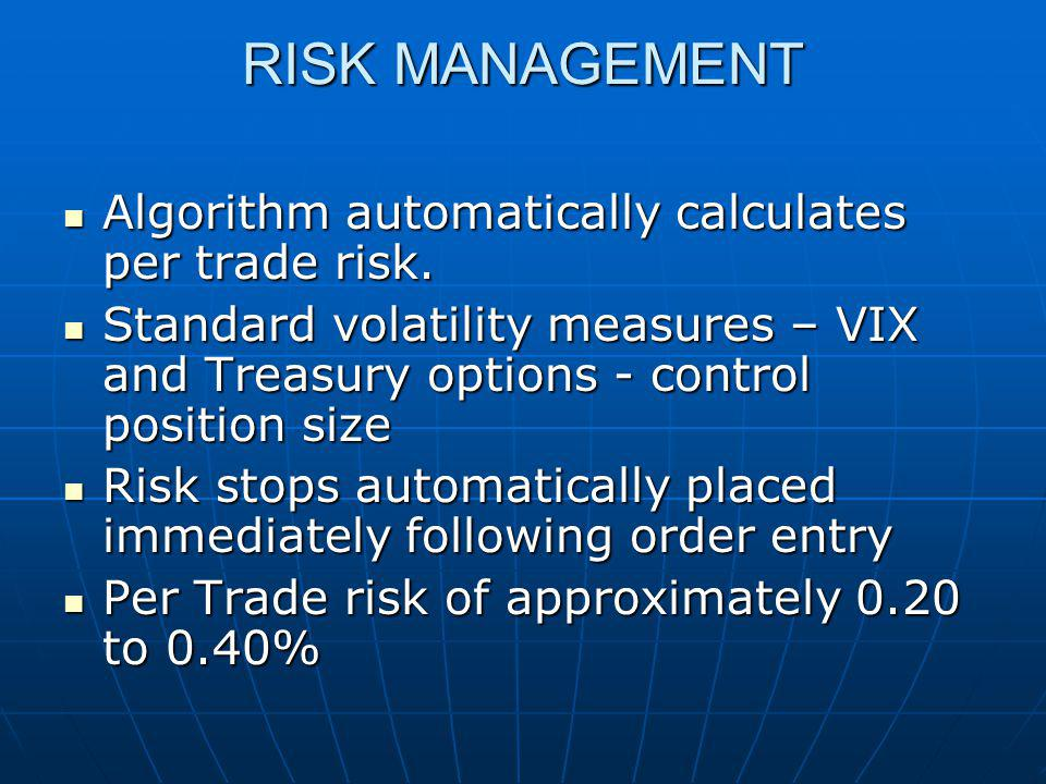 RISK MANAGEMENT Algorithm automatically calculates per trade risk.
