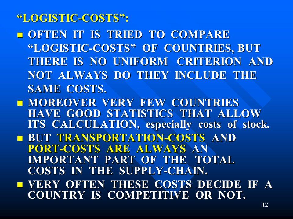 LOGISTIC-COSTS :