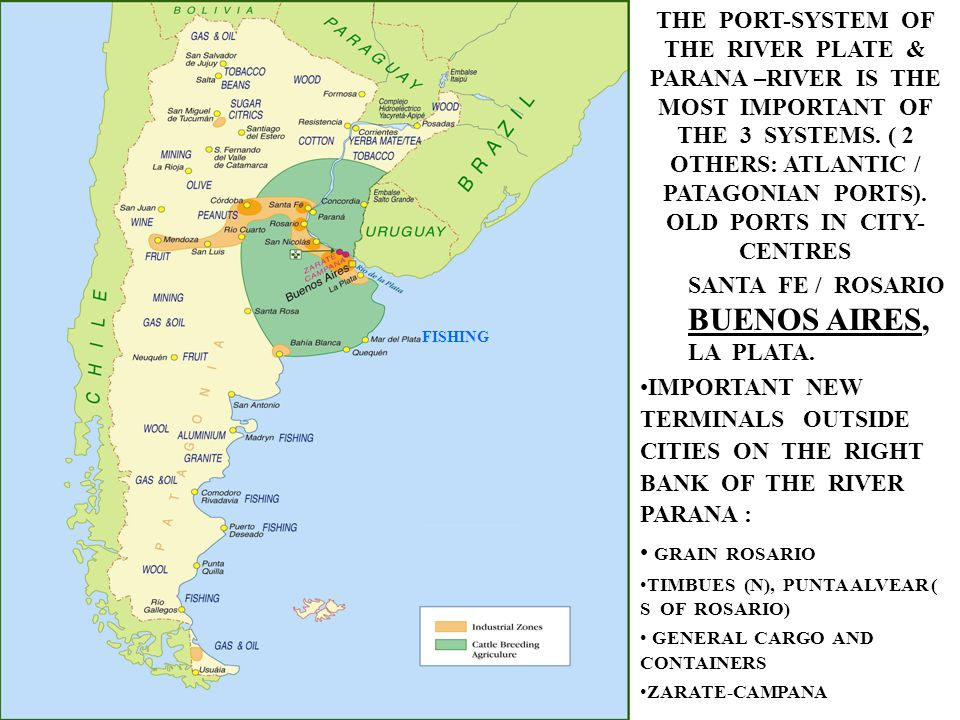 OLD PORTS IN CITY- CENTRES