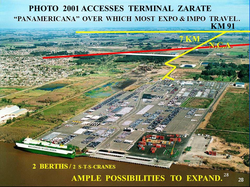 PHOTO 2001 ACCESSES TERMINAL ZARATE KM 91 7 KM N.C.A.