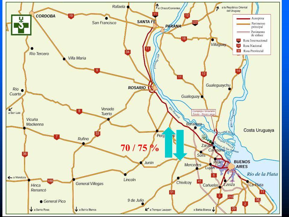 MAPA ESC 1:2.500.000 Este es un mapa de las rutas desde Cordoba y Santa Fé hasta La Plata. Vamos a ver algunos detalles en el próximo mapa.