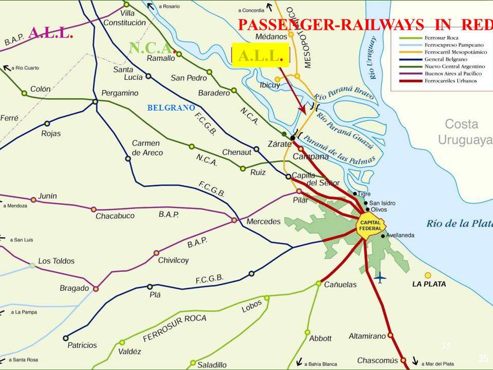 PASSENGER-RAILWAYS IN RED