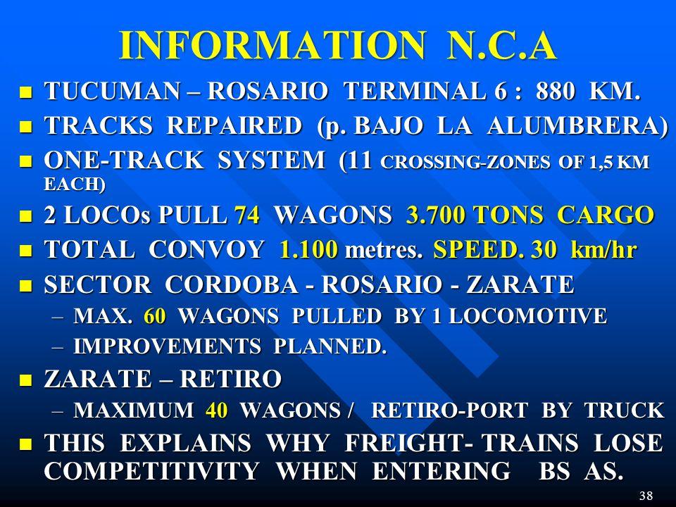 INFORMATION N.C.A TUCUMAN – ROSARIO TERMINAL 6 : 880 KM.