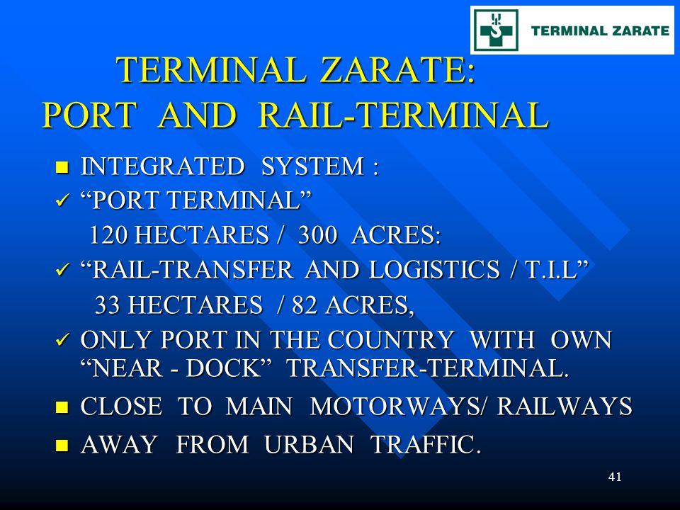 TERMINAL ZARATE: PORT AND RAIL-TERMINAL