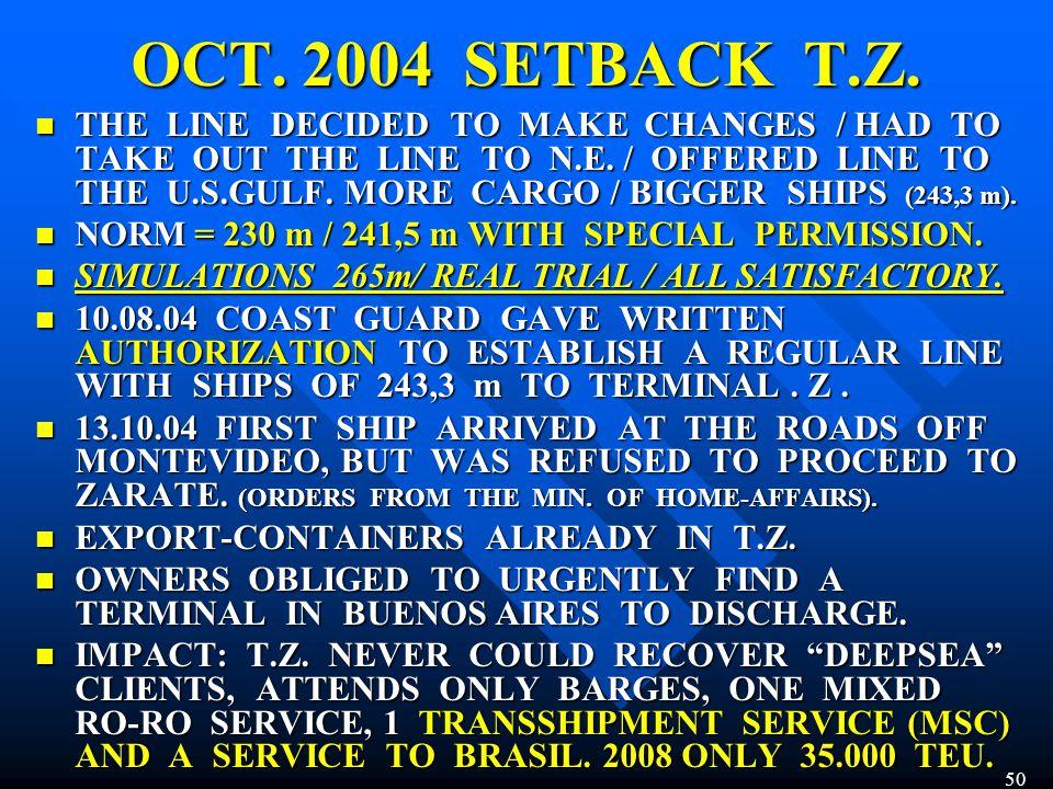 OCT. 2004 SETBACK T.Z.