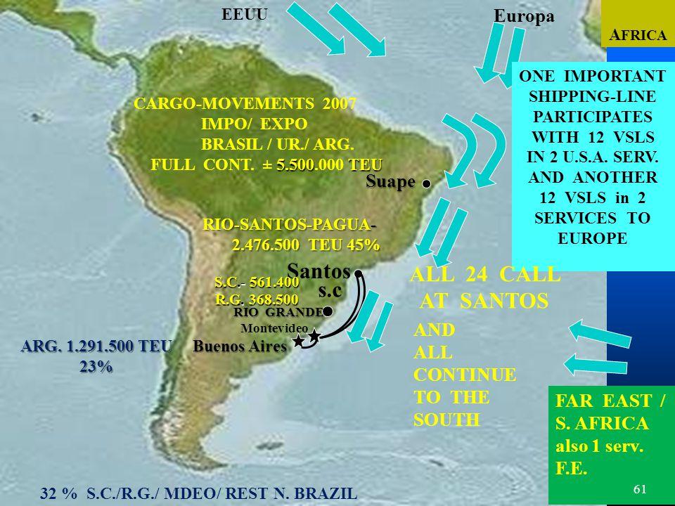 Santos ALL 24 CALL AT SANTOS s.c