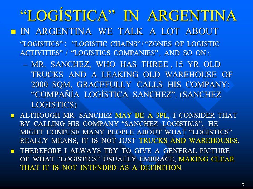 LOGÍSTICA IN ARGENTINA