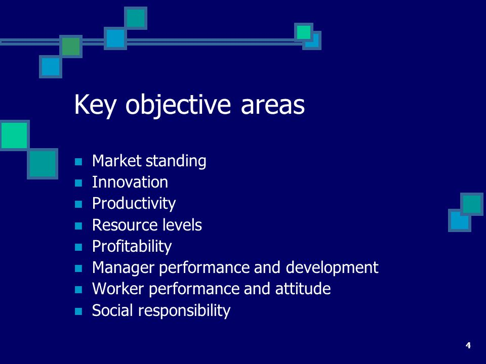 Key objective areas Market standing Innovation Productivity