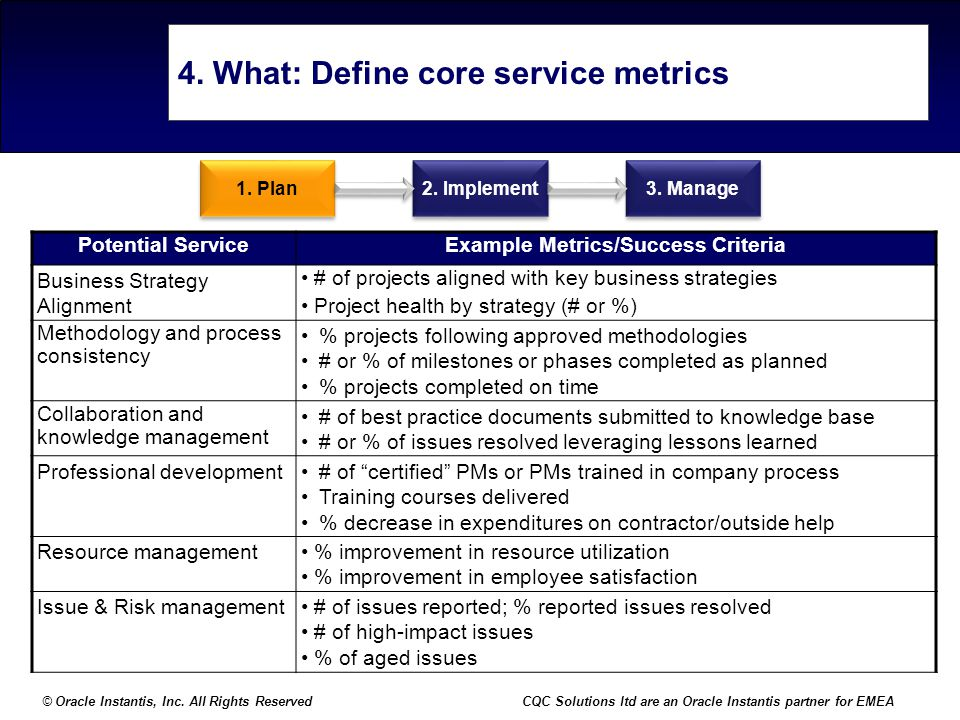 4. What: Define core service metrics