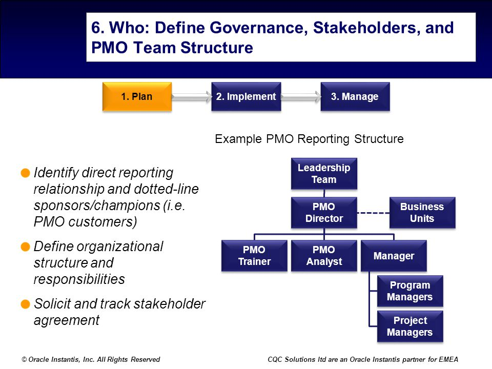 6. Who: Define Governance, Stakeholders, and PMO Team Structure