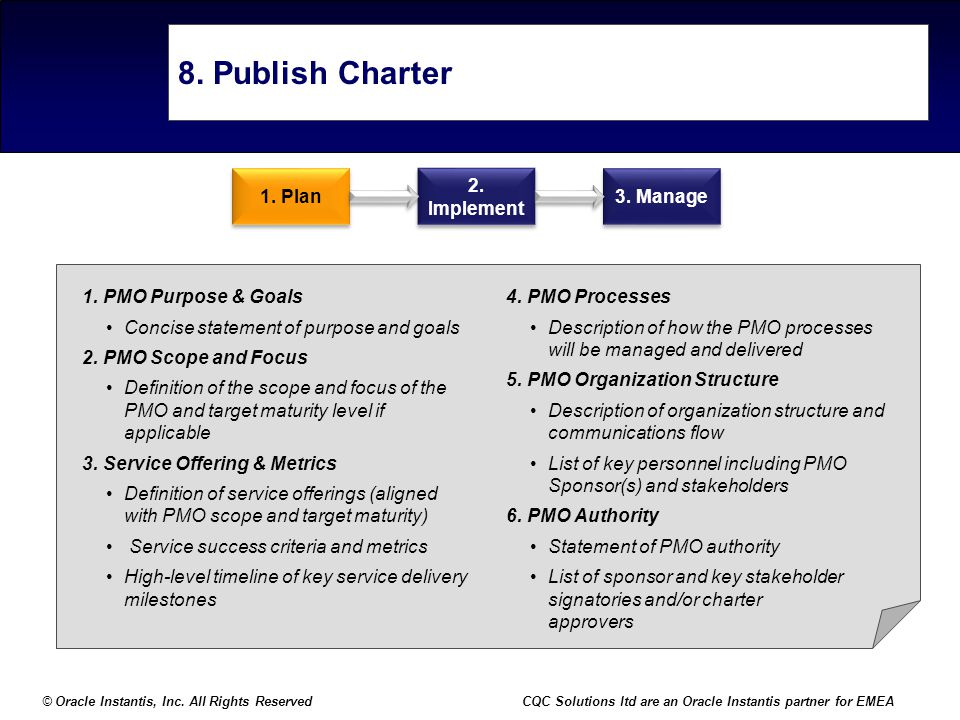 8. Publish Charter 1. Plan 2. Implement 3. Manage
