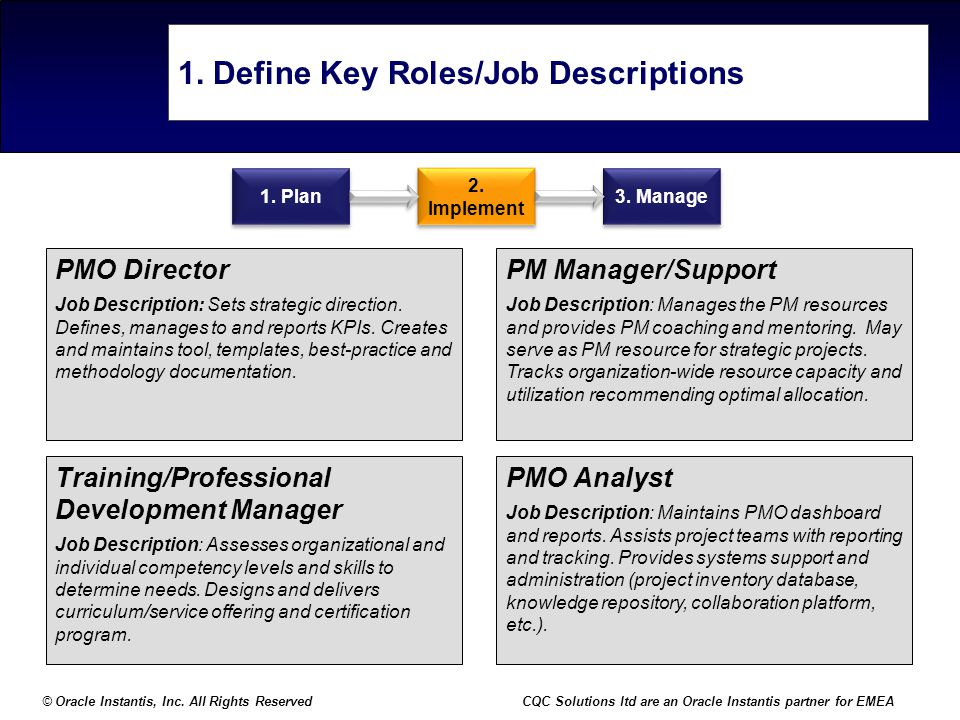 1. Define Key Roles/Job Descriptions