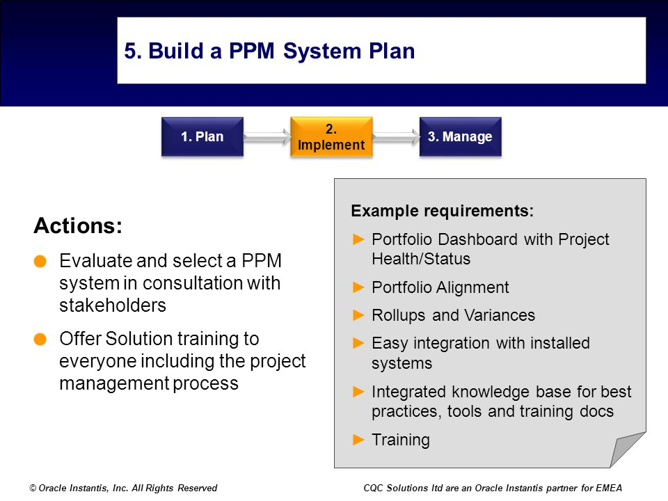5. Build a PPM System Plan Actions: