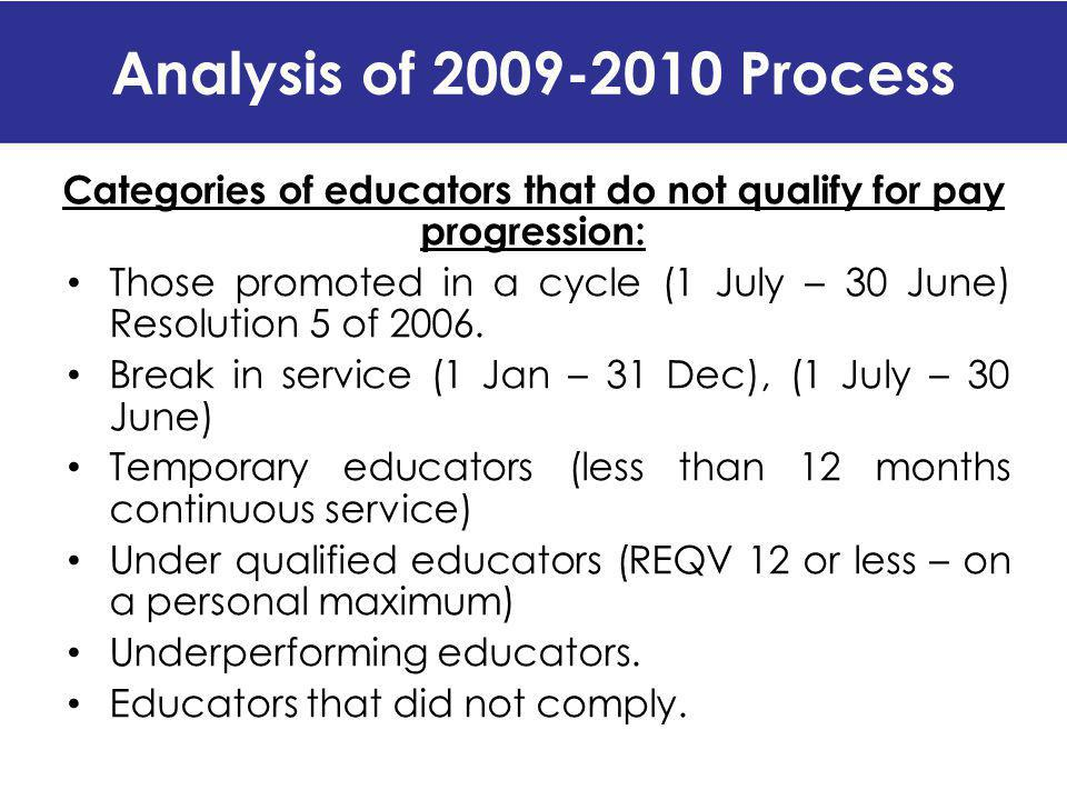 Categories of educators that do not qualify for pay progression: