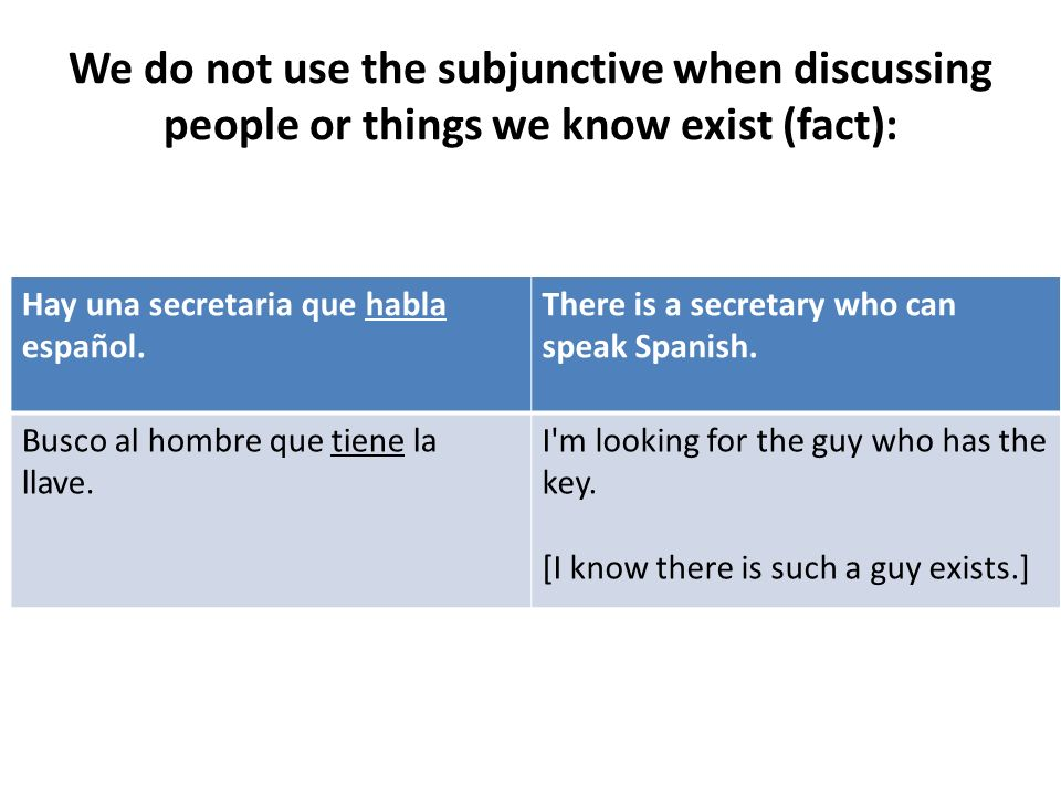 We do not use the subjunctive when discussing people or things we know exist (fact):