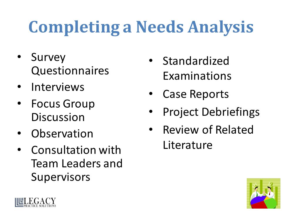 Completing a Needs Analysis