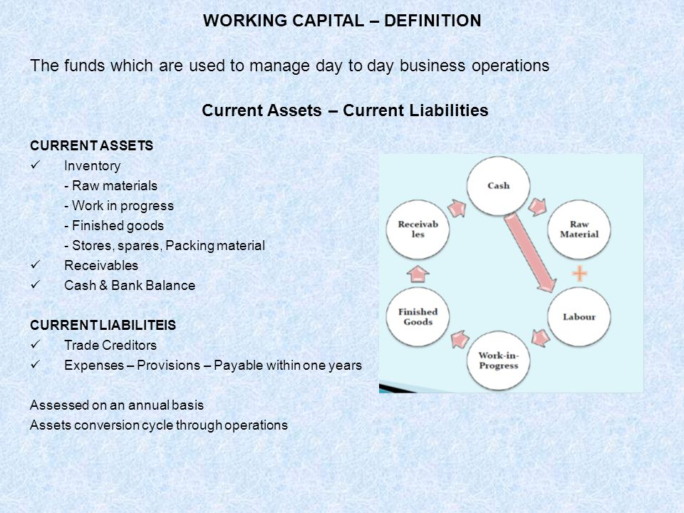 WORKING CAPITAL – DEFINITION Current Assets – Current Liabilities