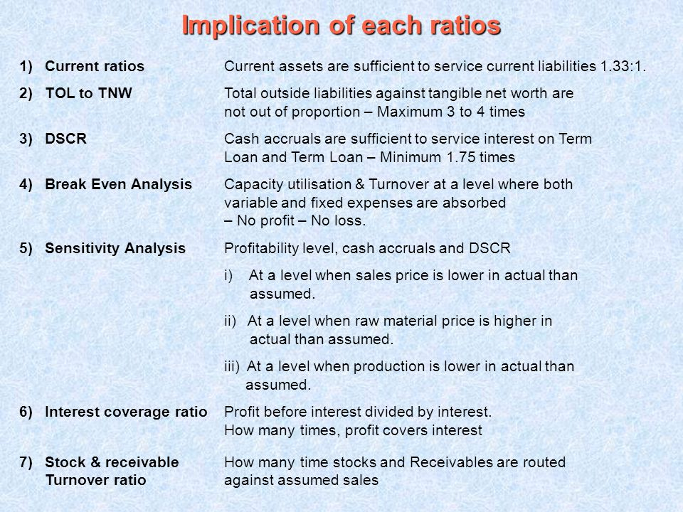 Implication of each ratios