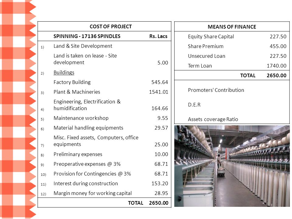 COST OF PROJECT Rs. Lacs MEANS OF FINANCE