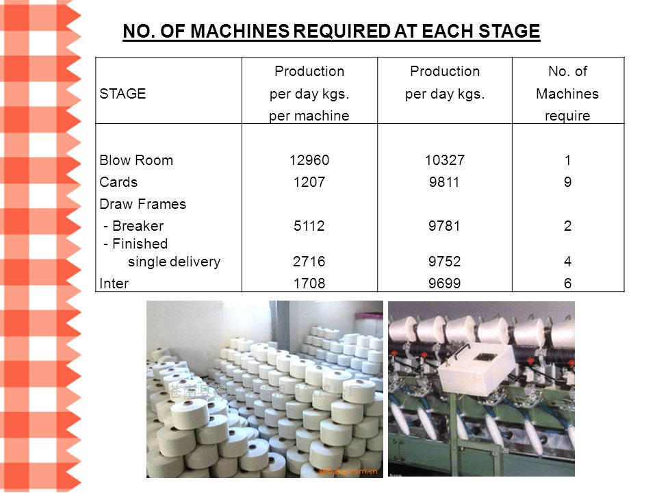 NO. OF MACHINES REQUIRED AT EACH STAGE