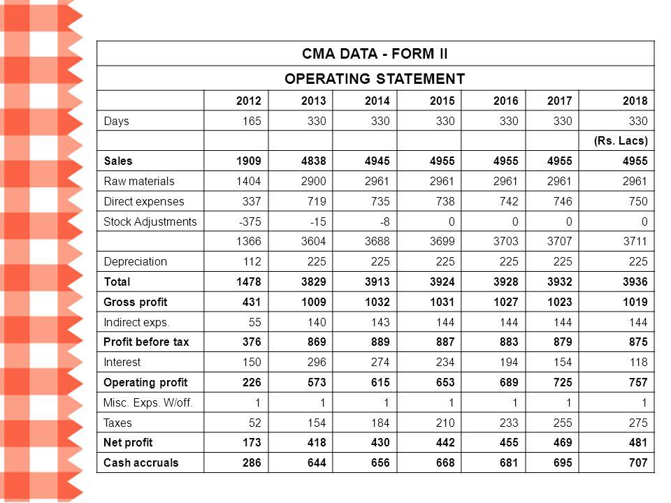CMA DATA - FORM II OPERATING STATEMENT