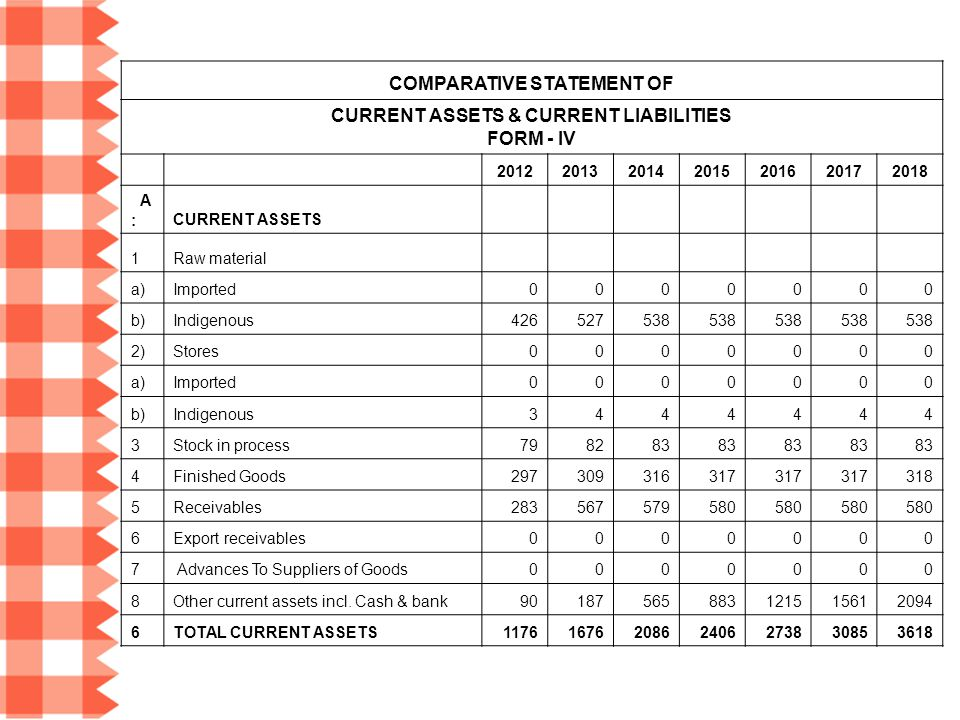 COMPARATIVE STATEMENT OF CURRENT ASSETS & CURRENT LIABILITIES
