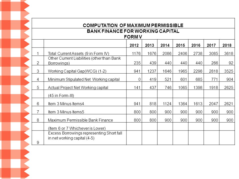 COMPUTATION OF MAXIMUM PERMISSIBLE BANK FINANCE FOR WORKING CAPITAL