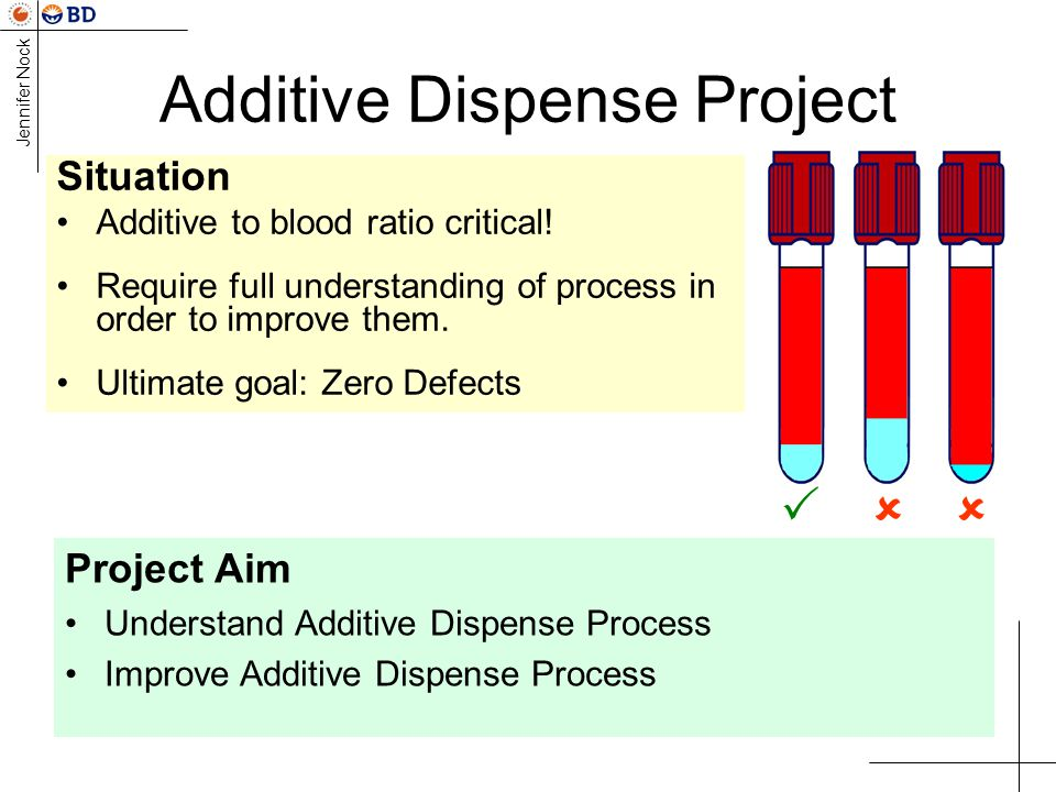 Additive Dispense Project