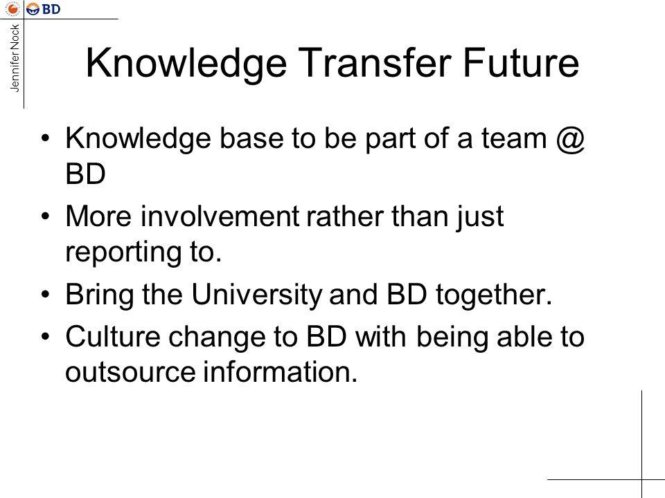 Knowledge Transfer Future
