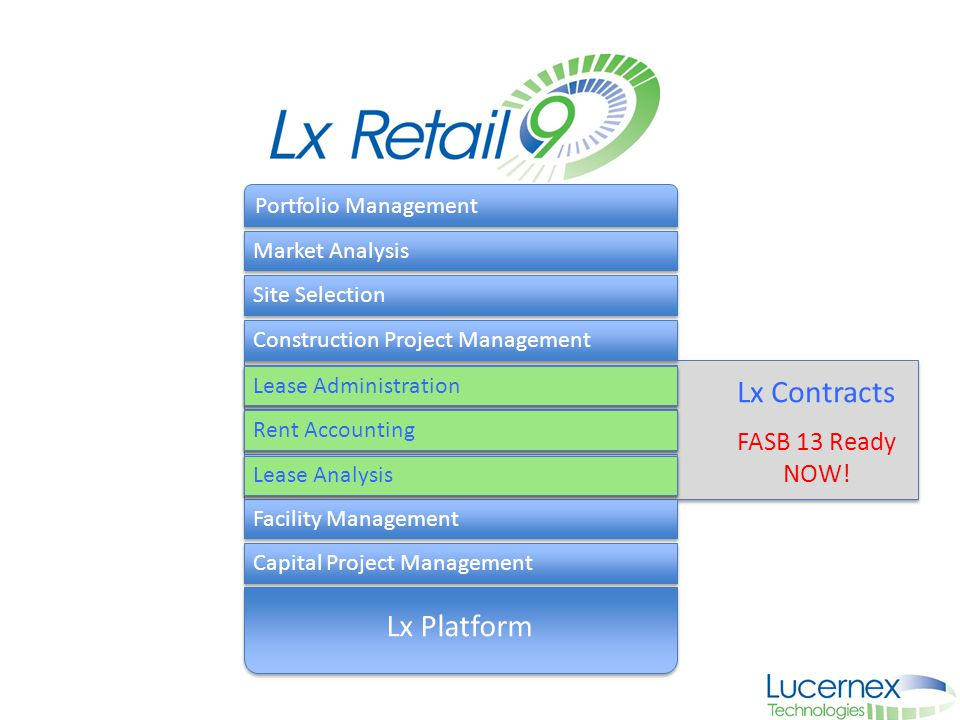 Lx Contracts Lx Platform FASB 13 Ready NOW! Portfolio Management