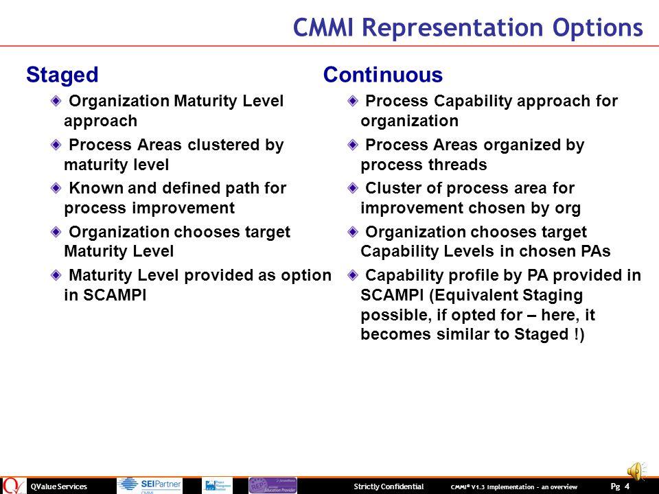 CMMI Representation Options
