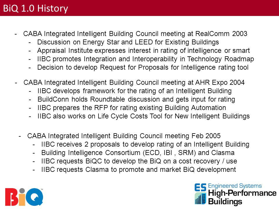 BiQ 1.0 History CABA Integrated Intelligent Building Council meeting at RealComm 2003. Discussion on Energy Star and LEED for Existing Buildings.