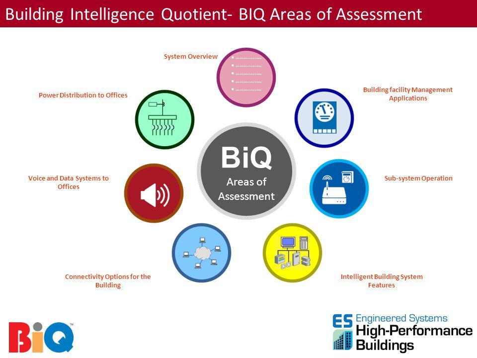 BiQ Building Intelligence Quotient- BIQ Areas of Assessment