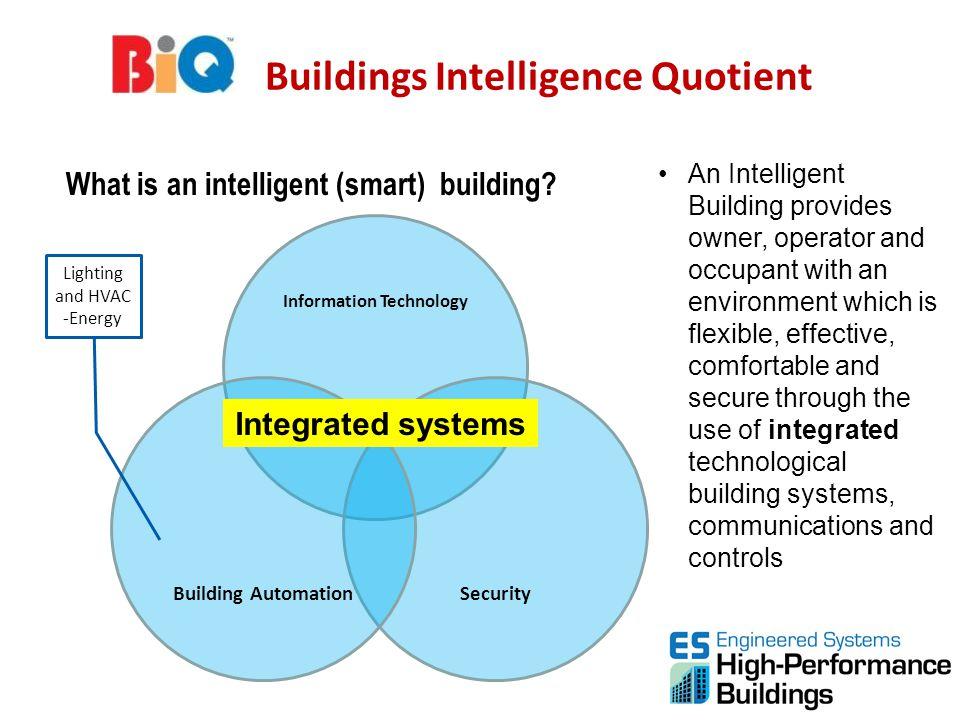 BIQ Buildings Intelligence Quotient