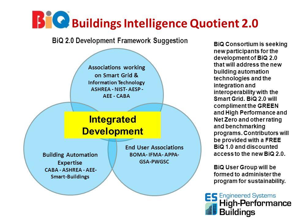 BIQ Buildings Intelligence Quotient 2.0