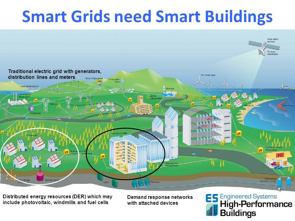 Smart Grids need Smart Buildings