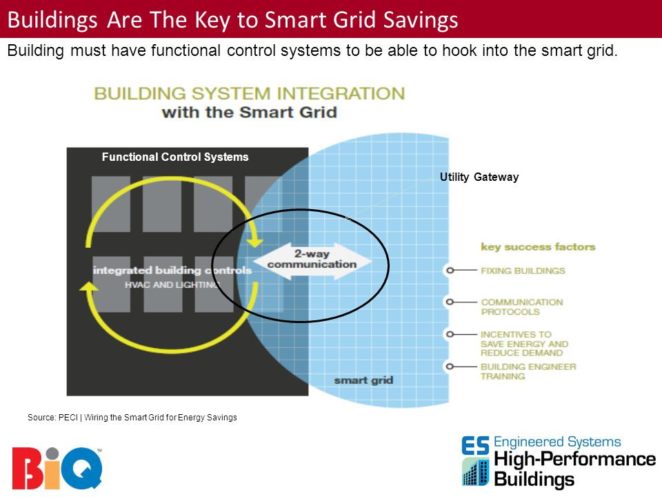 Buildings Are The Key to Smart Grid Savings