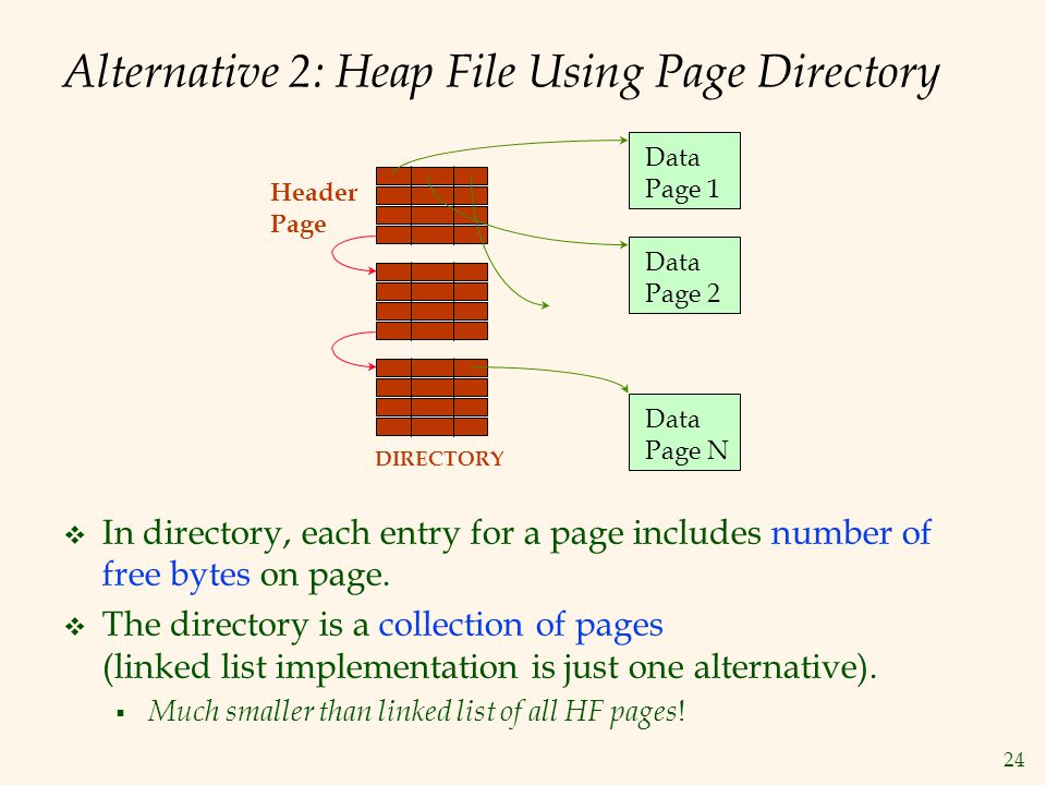 Alternative 2: Heap File Using Page Directory